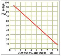 ipn_bls_data